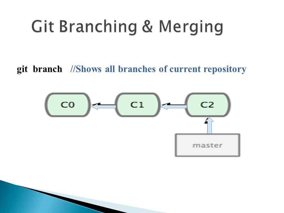 Git Branching & Merging git branch //Shows all branches of current repository