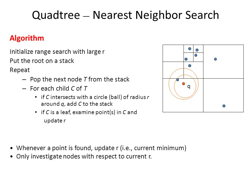 Algorithm Initialize range search with large r Put the root on a stack Repeat – Pop the next node T from the stack – For each child C of T if C inters