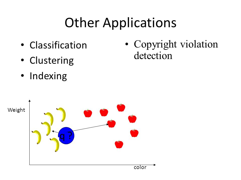 Other Applications Classification Clustering Indexing q ? Copyright violation detection color Weight