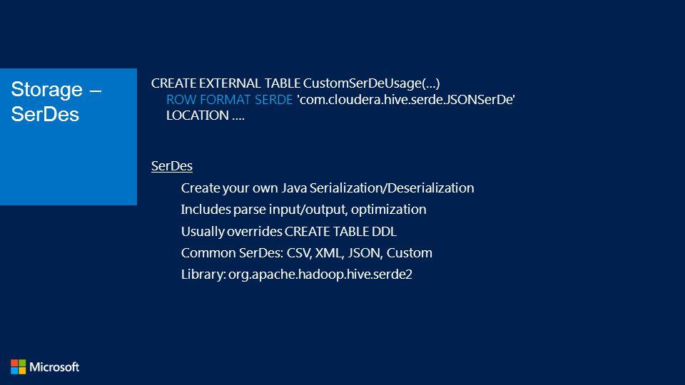 CREATE EXTERNAL TABLE CustomSerDeUsage(…) ROW FORMAT SERDE com.cloudera.hive.serde.JSONSerDe LOCATION ….