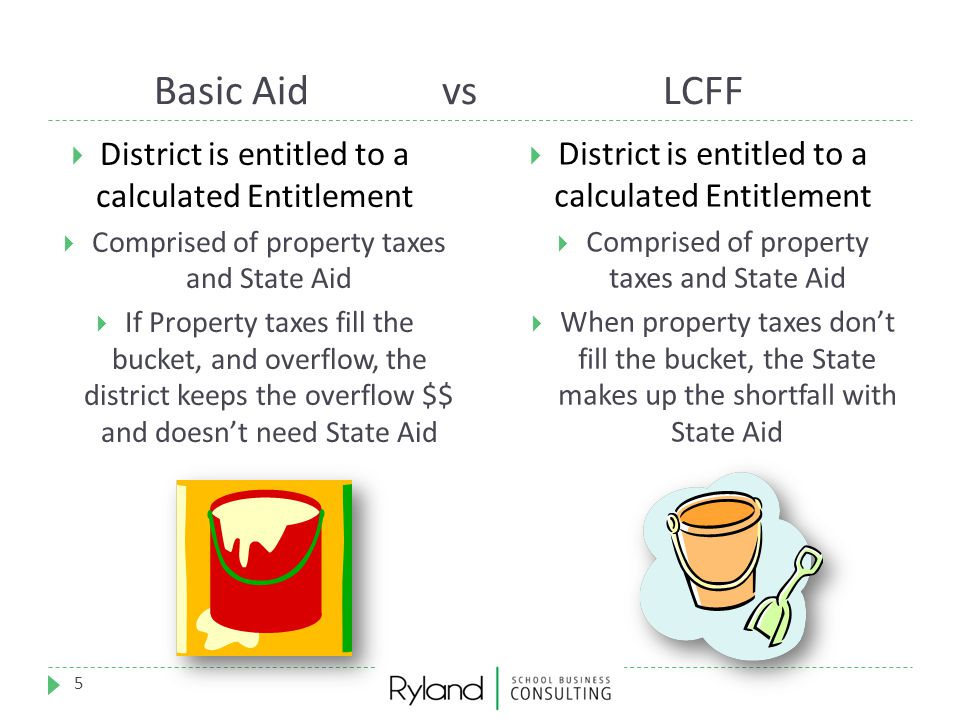 Lagunitas SD Still Basic Aid 6  In 2013-14, property taxes were greater than the calculated LCFF entitlement, so property taxes overflowed the bucket and the district was better off than with LCFF funding  From 2015-16 to 2016-17, the increases in LCFF funding are expected to exceed the increases in property taxes, so the difference between the two funding models tightens  Estimating that the District will continue to be funded through property taxes in the current and subsequent years  But given the volatility of predicting property tax increases, ADA changes and gap funding percents, the District could be funded by property taxes or LCFF State Aid by 2016-17  The District will get whichever funding mechanism provides more dollars; there is no 'penalty' for not being basic aid