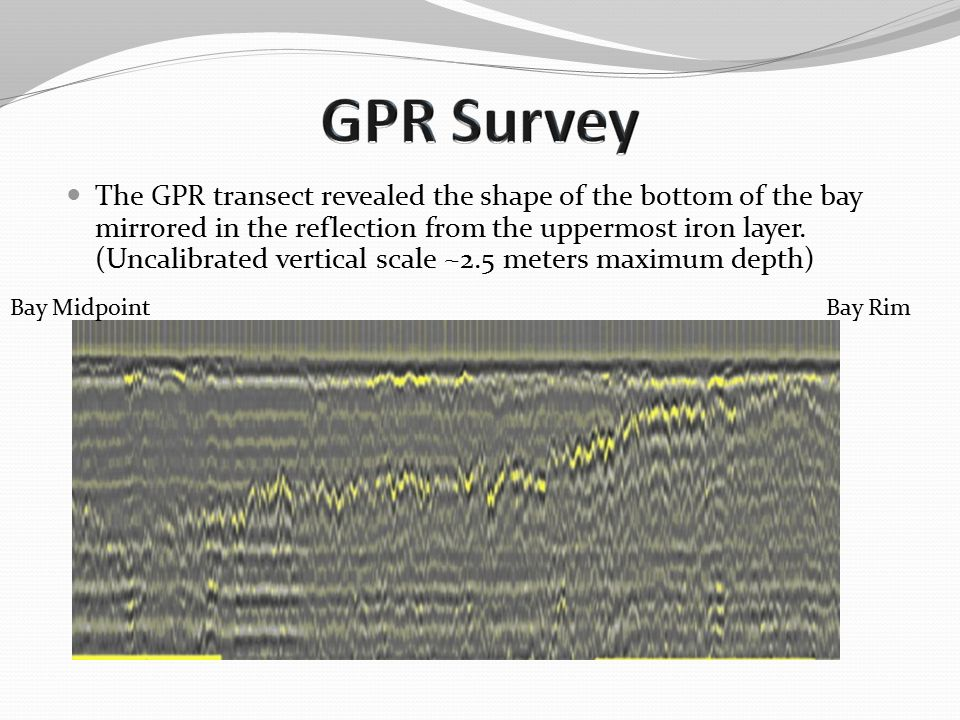 The GPR transect revealed the shape of the bottom of the bay mirrored in the reflection from the uppermost iron layer. (Uncalibrated vertical scale ~2