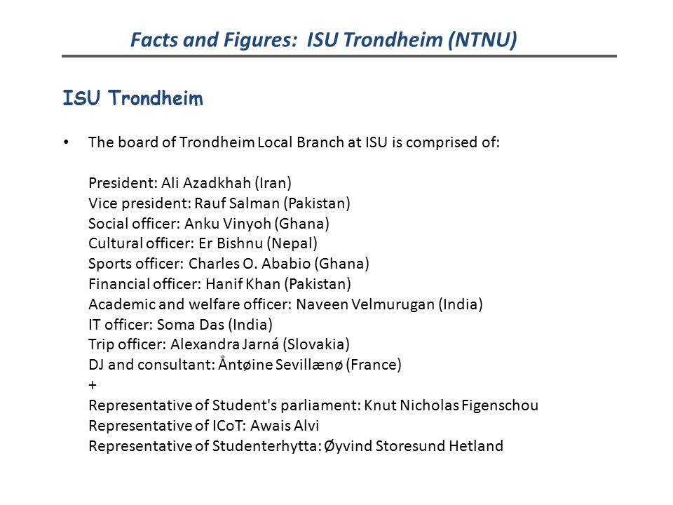 Facts and Figures: ISU Trondheim (NTNU) ISU Trondheim The board of Trondheim Local Branch at ISU is comprised of: President: Ali Azadkhah (Iran) Vice president: Rauf Salman (Pakistan) Social officer: Anku Vinyoh (Ghana) Cultural officer: Er Bishnu (Nepal) Sports officer: Charles O.
