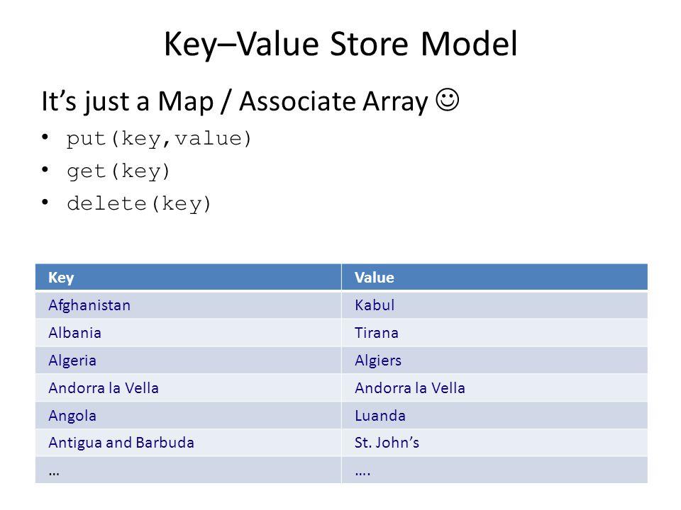 Key–Value Store Model KeyValue AfghanistanKabul AlbaniaTirana AlgeriaAlgiers Andorra la Vella AngolaLuanda Antigua and BarbudaSt.