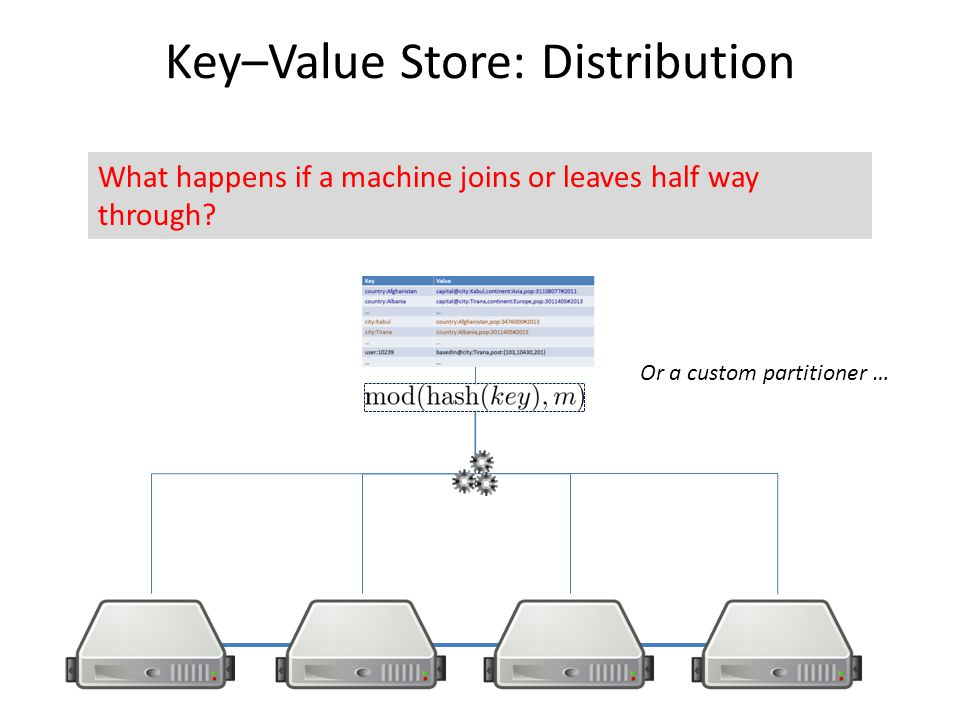 Key–Value Store: Distribution What happens if a machine joins or leaves half way through? Or a custom partitioner …