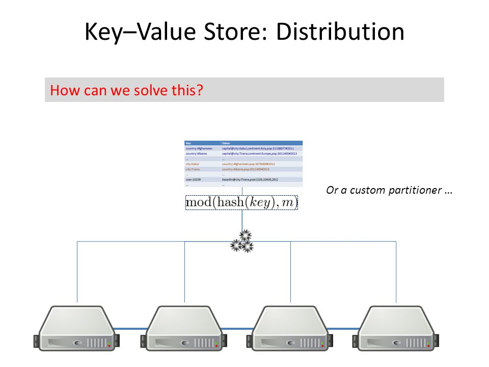 Key–Value Store: Distribution How can we solve this? Or a custom partitioner …
