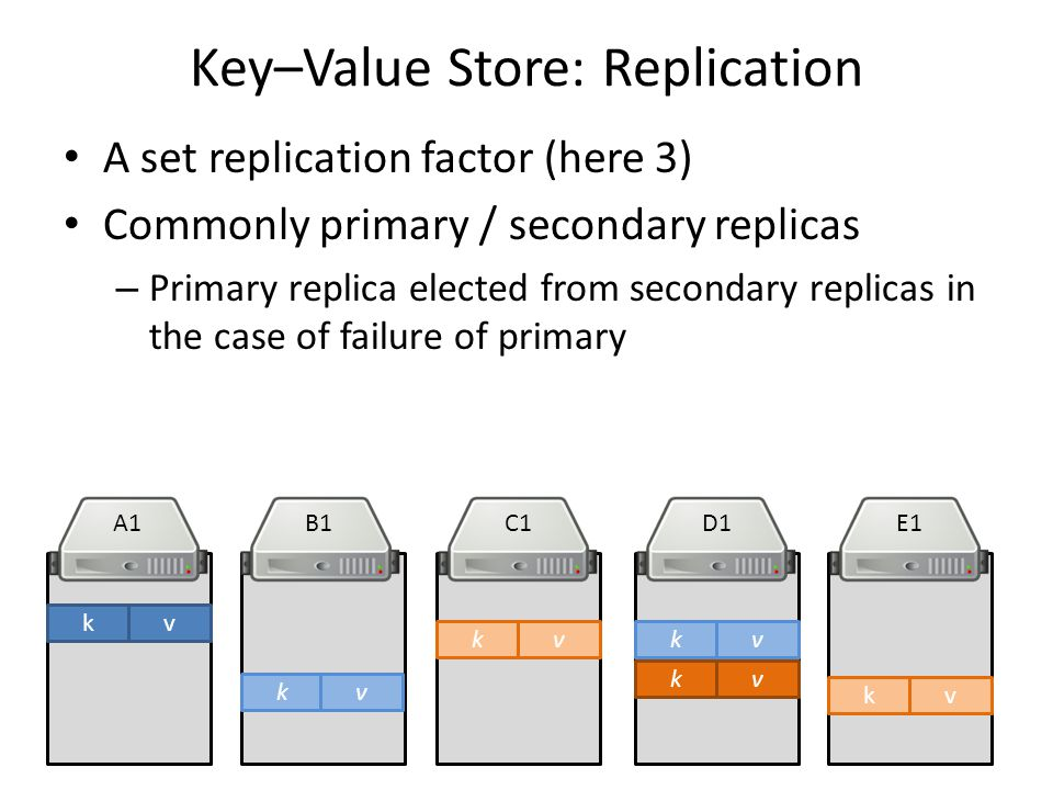 Key–Value Store: Replication A set replication factor (here 3) Commonly primary / secondary replicas – Primary replica elected from secondary replicas in the case of failure of primary kv kv A1B1C1D1E1 kv kvkv kv