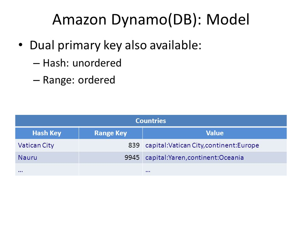Amazon Dynamo(DB): Model Dual primary key also available: – Hash: unordered – Range: ordered Countries Hash KeyRange KeyValue Vatican City839capital:Vatican City,continent:Europe Nauru9945capital:Yaren,continent:Oceania ……