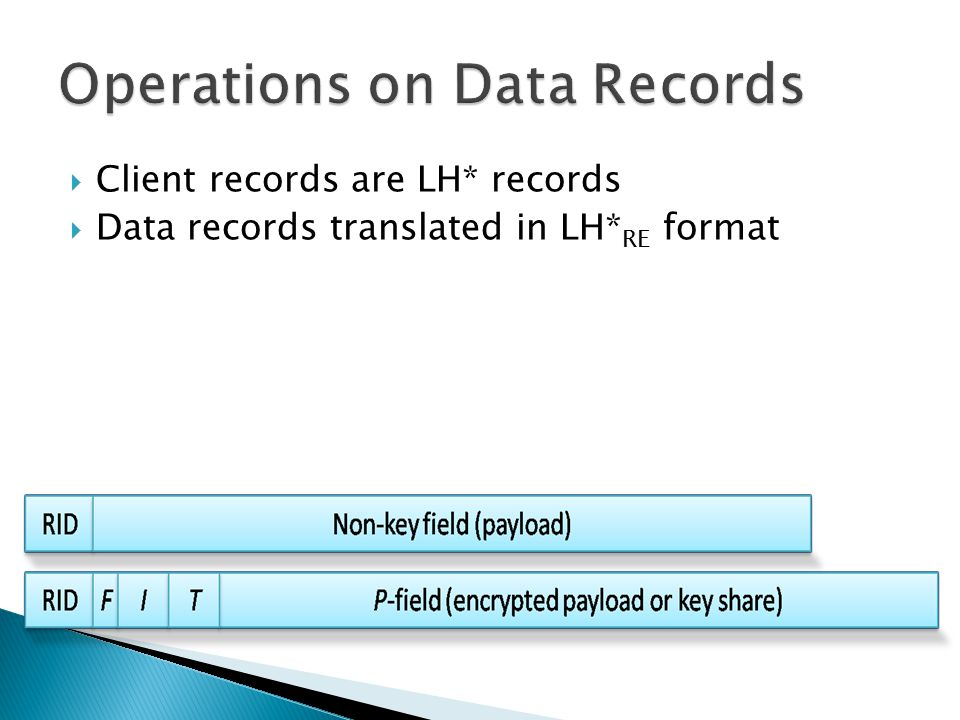  Client records are LH* records  Data records translated in LH* RE format