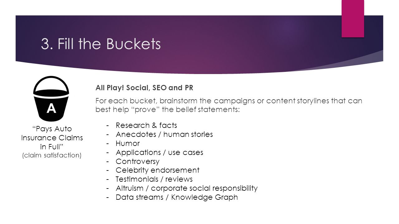 """3. Fill the Buckets All Play! Social, SEO and PR For each bucket, brainstorm the campaigns or content storylines that can best help """"prove"""" the belief"""
