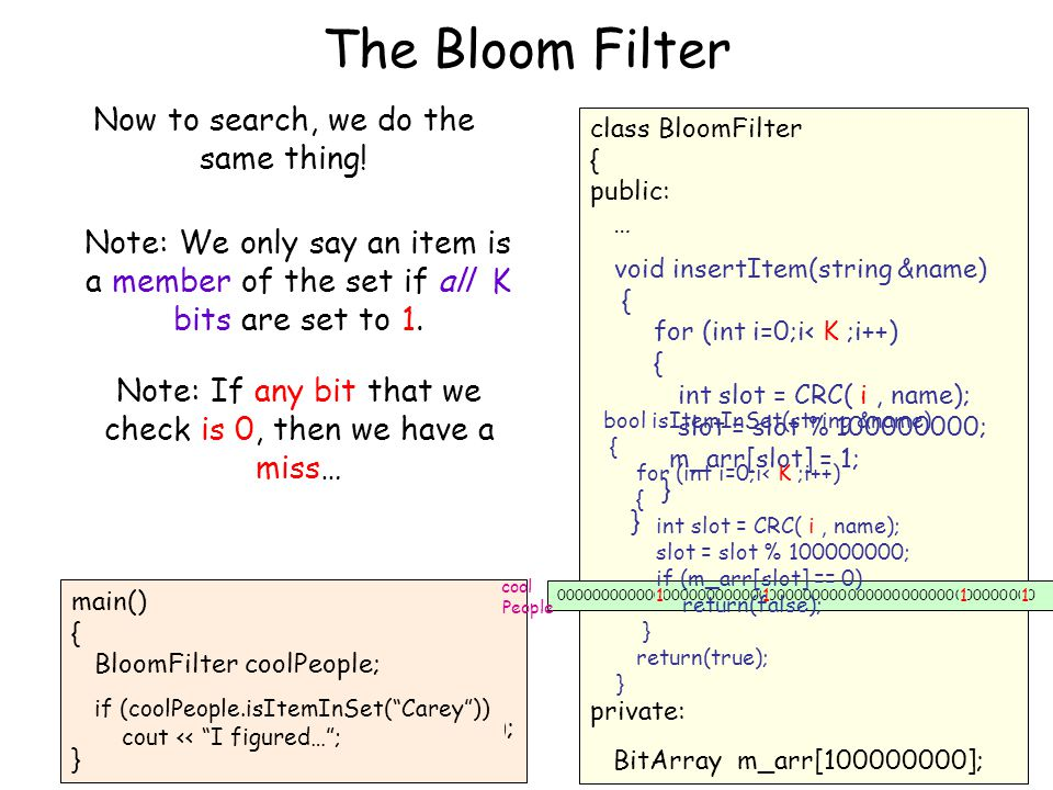 The Bloom Filter In a Bloom Filter, we use an array of bits just like our original algorithm.