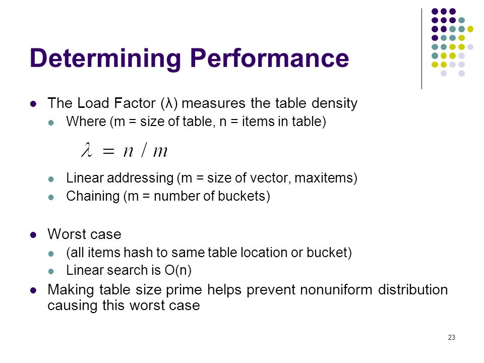 23 Determining Performance The Load Factor (λ) measures the table density Where (m = size of table, n = items in table) Linear addressing (m = size of