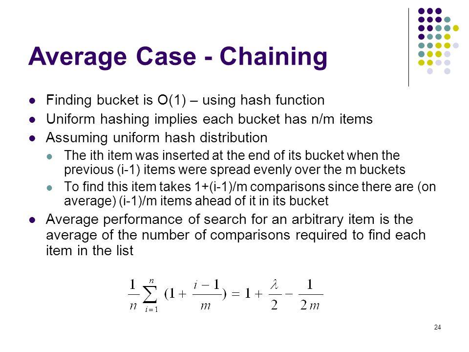 24 Average Case - Chaining Finding bucket is O(1) – using hash function Uniform hashing implies each bucket has n/m items Assuming uniform hash distri
