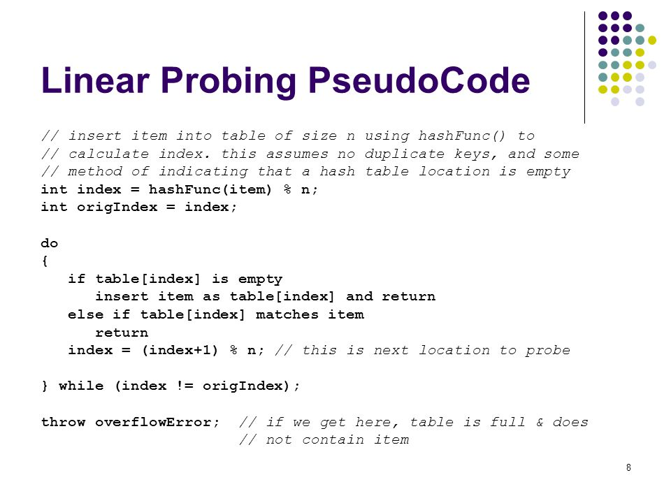 8 Linear Probing PseudoCode // insert item into table of size n using hashFunc() to // calculate index. this assumes no duplicate keys, and some // me