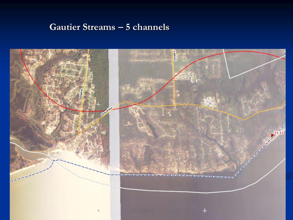 Gautier Streams – 5 channels