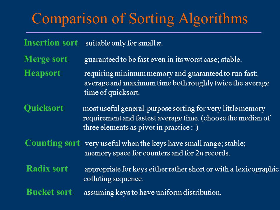 Comparison of Sorting Algorithms Insertion sort: suitable only for small n.