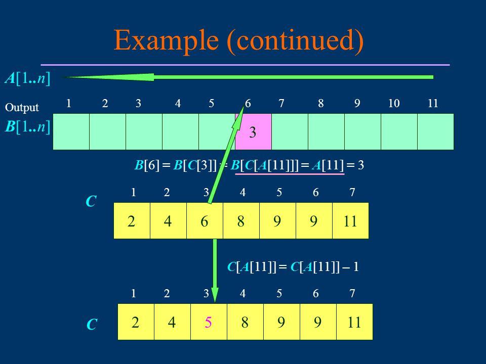 Example (cont'd) 11245899 B C 1 2 3 4 5 6 7 8 9 10 11 1 2 3 4 5 6 7 21199754 C 1 2 3 4 5 6 7 B[C[A[10]]] = A[10] = 4 C[A[10]] = C[A[10]] – 1 43