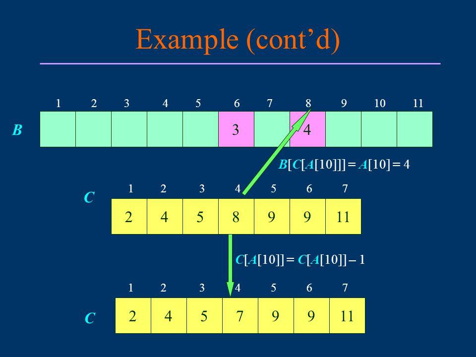 Example (cont'd) 2 3445 7 10235789 B C 1 2 3 4 5 6 7 8 9 10 11 1 2 3 4 5 6 7 21098653 C 1 2 3 4 5 6 7 B[C[A[6]]] = A[6] = 4 C[A[6]] = C[A[6]] – 1