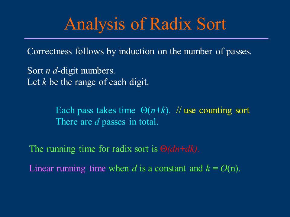 Breaking into Digits …… b bits r-bit digit Each digit in the range 0 -- 2 – 1 r b/r passes, each spending time  (n+2 ).