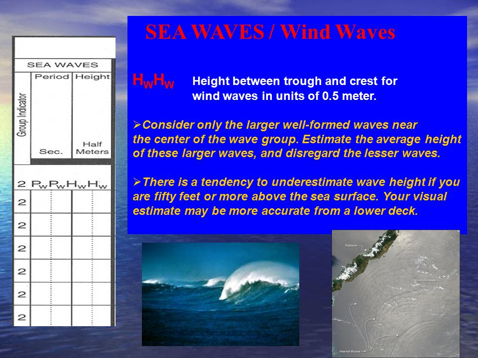 SEA WAVES / Wind Waves H W H W Height between trough and crest for wind waves in units of 0.5 meter.
