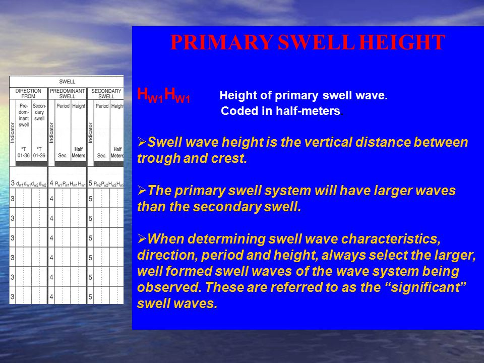 PRIMARY SWELL HEIGHT H W1 H W1 Height of primary swell wave.