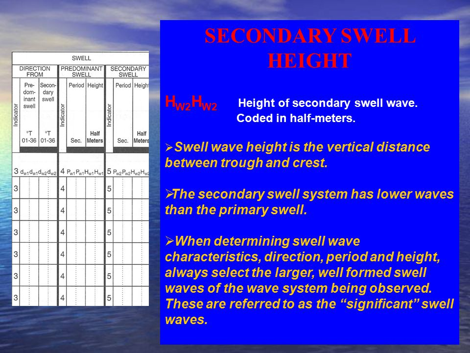 SECONDARY SWELL HEIGHT H W2 H W2 Height of secondary swell wave.