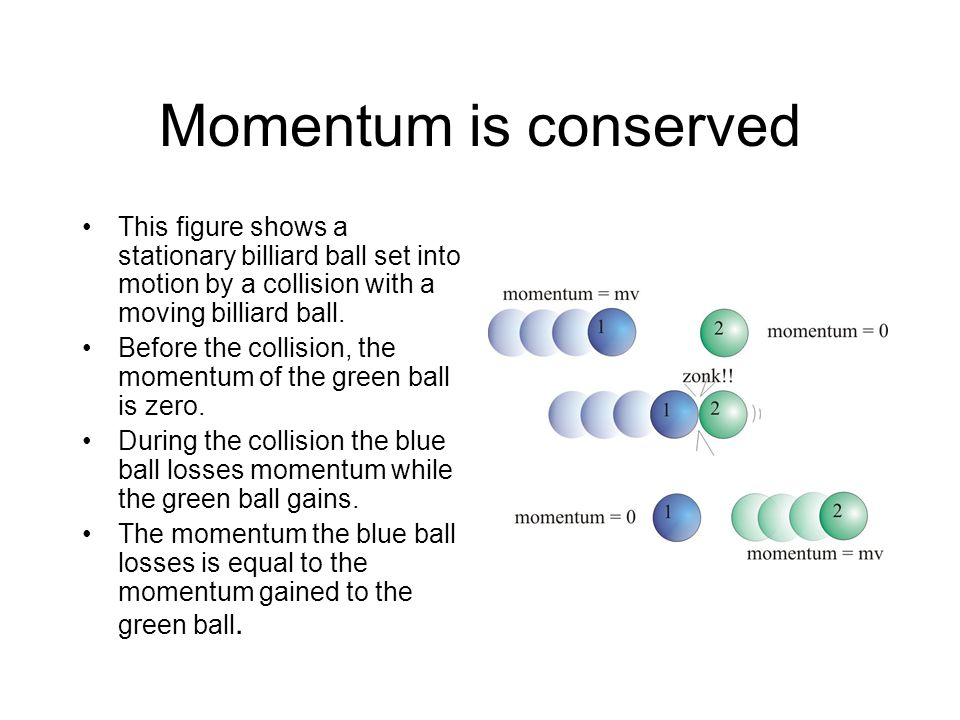 Momentum is conserved This figure shows a stationary billiard ball set into motion by a collision with a moving billiard ball.