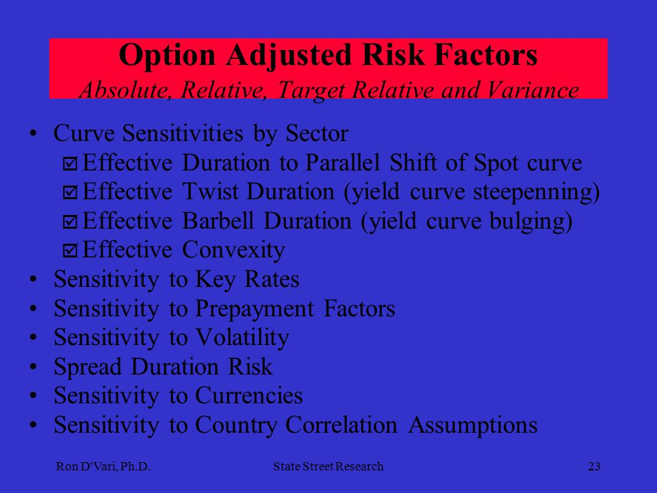 Ron D Vari, Ph.D.State Street Research22 FIXED-INCOME ANALYTIC, cont.