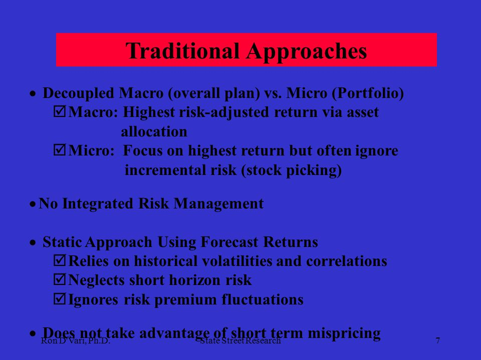 Ron D Vari, Ph.D.State Street Research17 VOLATILITY Volatility Risk  Volatility Sensitivity Prepayment and Call Risk  Function of Interest Rates and Volatility  Can be measured and managed by Prepayment Elasticities and Convexity
