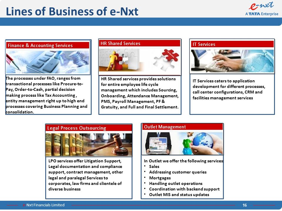 e-Nxt Financials Limited 16 Lines of Business of e-Nxt LPO services offer Litigation Support, Legal documentation and compliance support, contract man