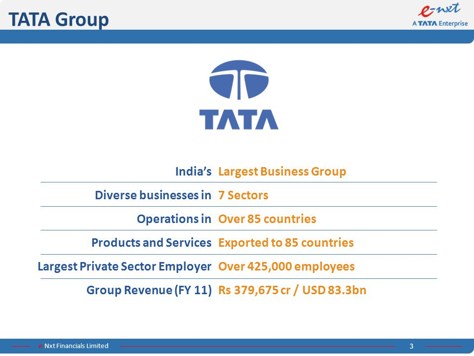 e-Nxt Financials Limited 3 TATA Group India's Diverse businesses in Operations in Products and Services Largest Private Sector Employer Group Revenue
