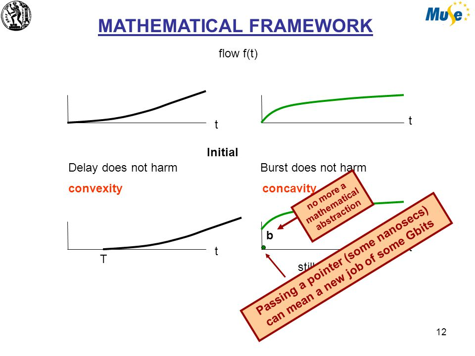 12 MATHEMATICAL FRAMEWORK flow f(t) Delay does not harm Burst does not harm convexity concavity t t t t T b still f(0)=0 Initial no more a mathematical abstraction Passing a pointer (some nanosecs) can mean a new job of some Gbits