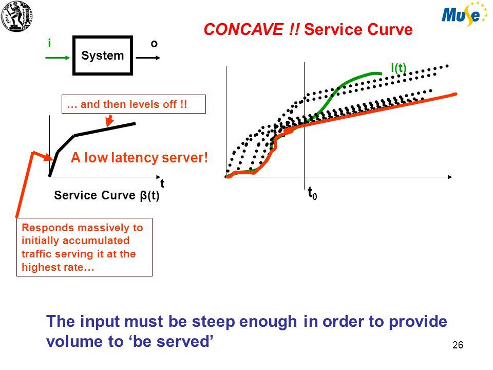 26 System io t Service Curve β(t) CONCAVE !.