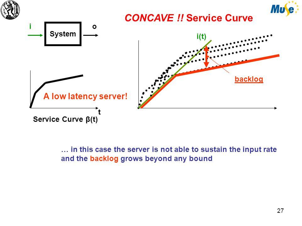 27 System io t Service Curve β(t) CONCAVE !.