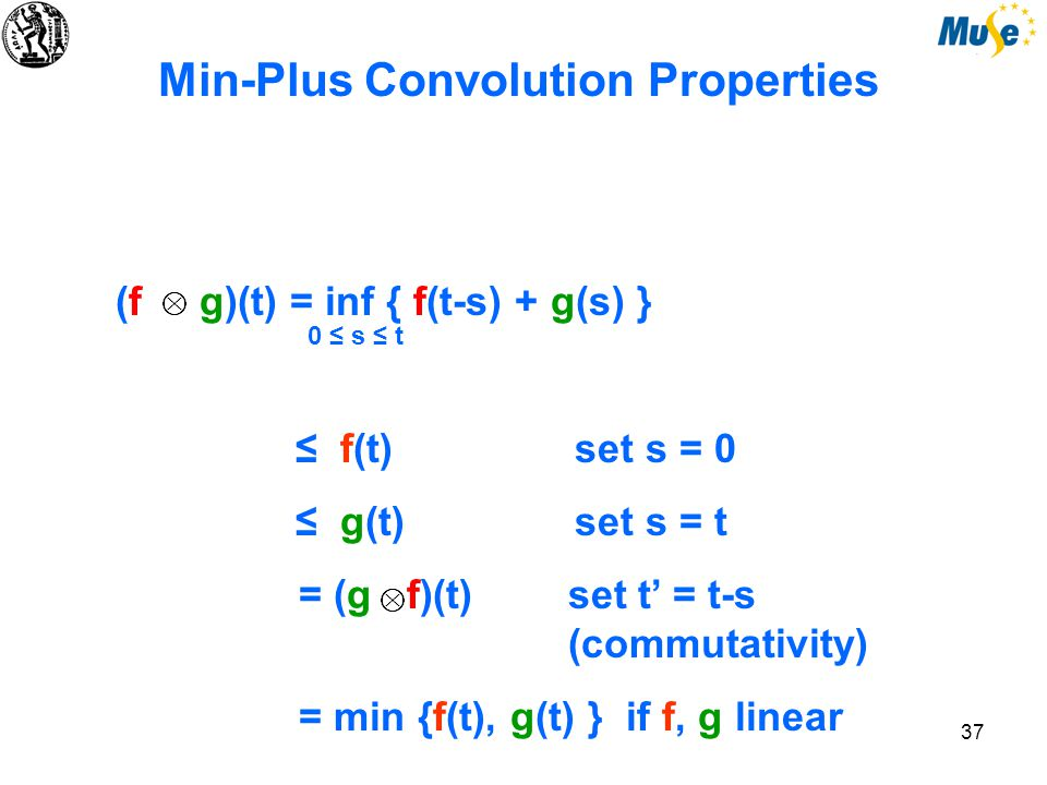 37 Min-Plus Convolution Properties (f g)(t) = inf { f(t-s) + g(s) } ≤ f(t) set s = 0 ≤ g(t) set s = t = (g f)(t) set t' = t-s (commutativity) = min {f(t), g(t) } if f, g linear 0 ≤ s ≤ t