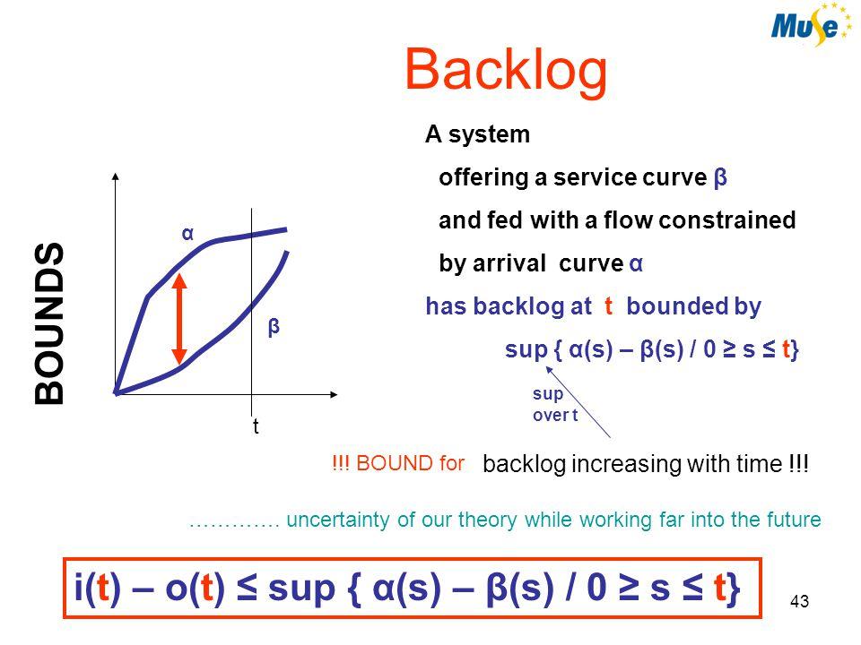 43 BOUNDS Backlog i(t) – o(t) ≤ sup { α(s) – β(s) / 0 ≥ s ≤ t} A system offering a service curve β and fed with a flow constrained by arrival curve α has backlog at t bounded by sup { α(s) – β(s) / 0 ≥ s ≤ t} α β t backlog increasing with time !!.
