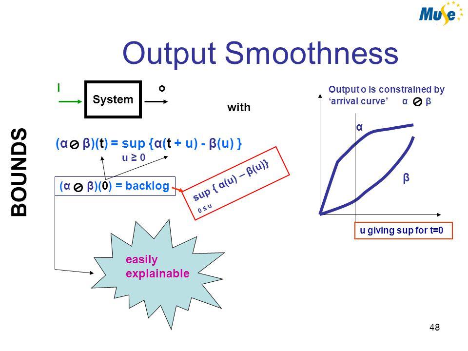 48 (α β)(0) = backlog BOUNDS Output Smoothness System io α β u giving sup for t=0 with (α β)(t) = sup {α(t + u) - β(u) } u ≥ 0 easily explainable Output o is constrained by 'arrival curve' α β sup { α(u) – β(u)} 0 ≤ u