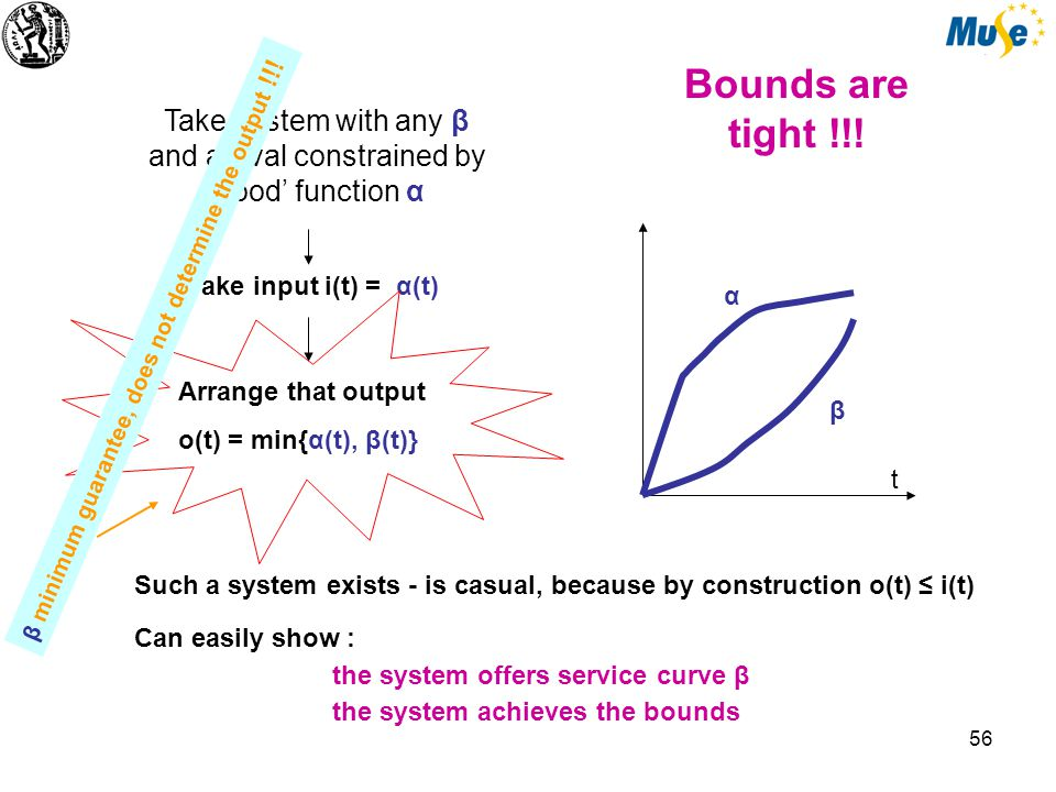 56 α β t Take system with any β and arrival constrained by 'good' function α Take input i(t) = α(t) Arrange that output o(t) = min{α(t), β(t)} Such a system exists - is casual, because by construction o(t) ≤ i(t) Can easily show : the system offers service curve β the system achieves the bounds Bounds are tight !!.