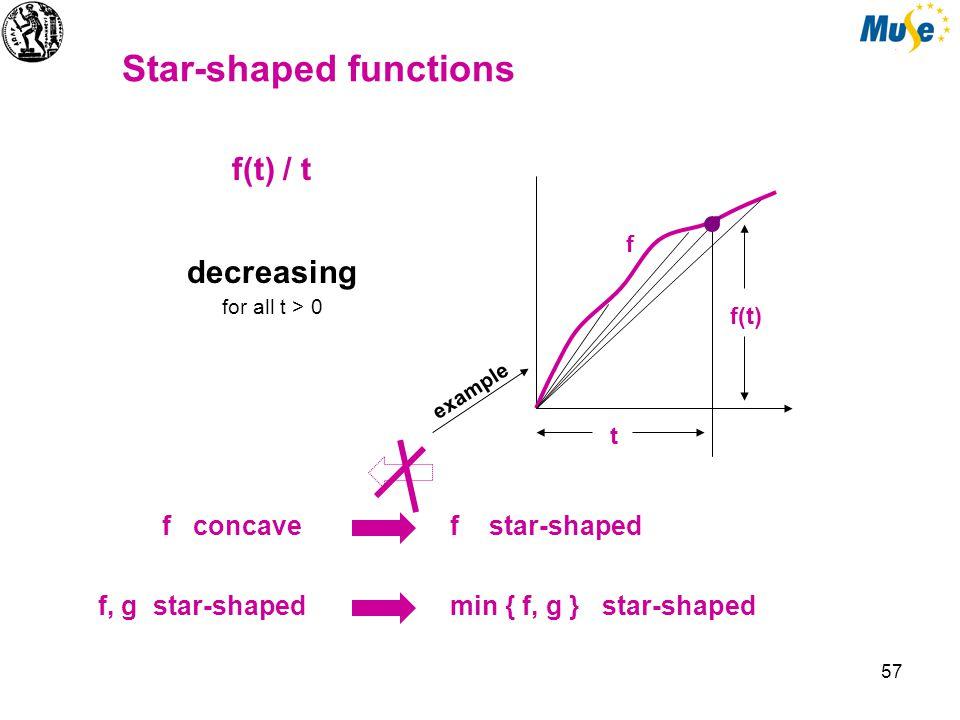 57 Star-shaped functions f f(t) t f(t) / t decreasing for all t > 0 f concavef star-shaped f, g star-shapedmin { f, g } star-shaped example