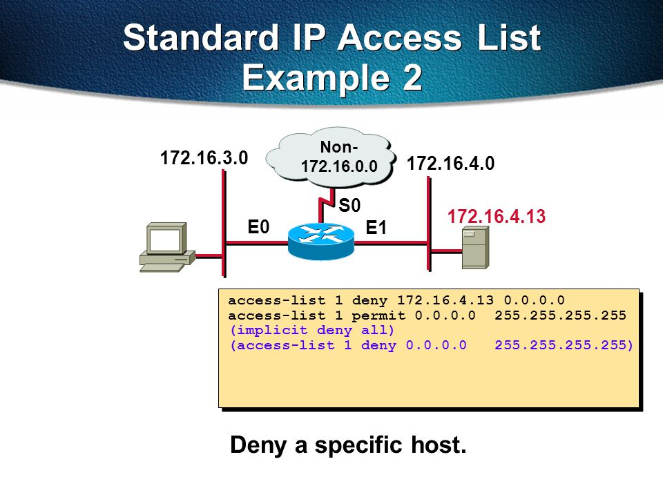 Standard IP Access List Example 2 172.16.3.0 172.16.4.0 172.16.4.13 E0 S0 E1 Non- 172.16.0.0 Deny a specific host. access-list 1 deny 172.16.4.13 0.0.
