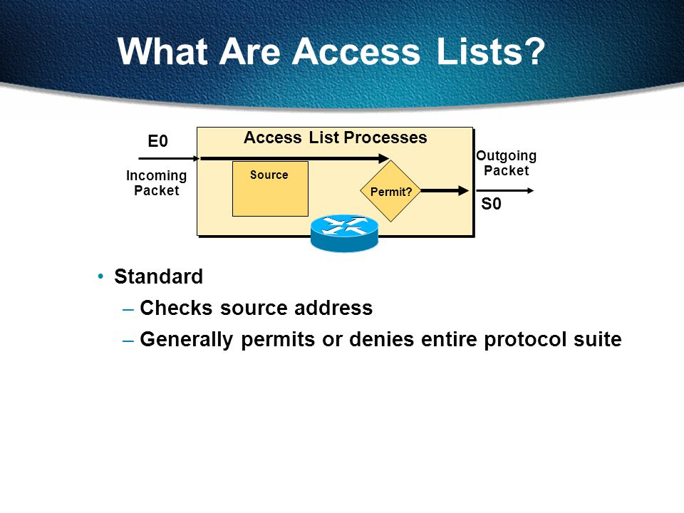 Standard Versus Extended Access List StandardExtended Filters based on source Filters based on source and destination Permits or denies entire TCP/IP protocol suite Specifies a specific IP protocol and port number Range: 100 through 199Range: 1 through 99