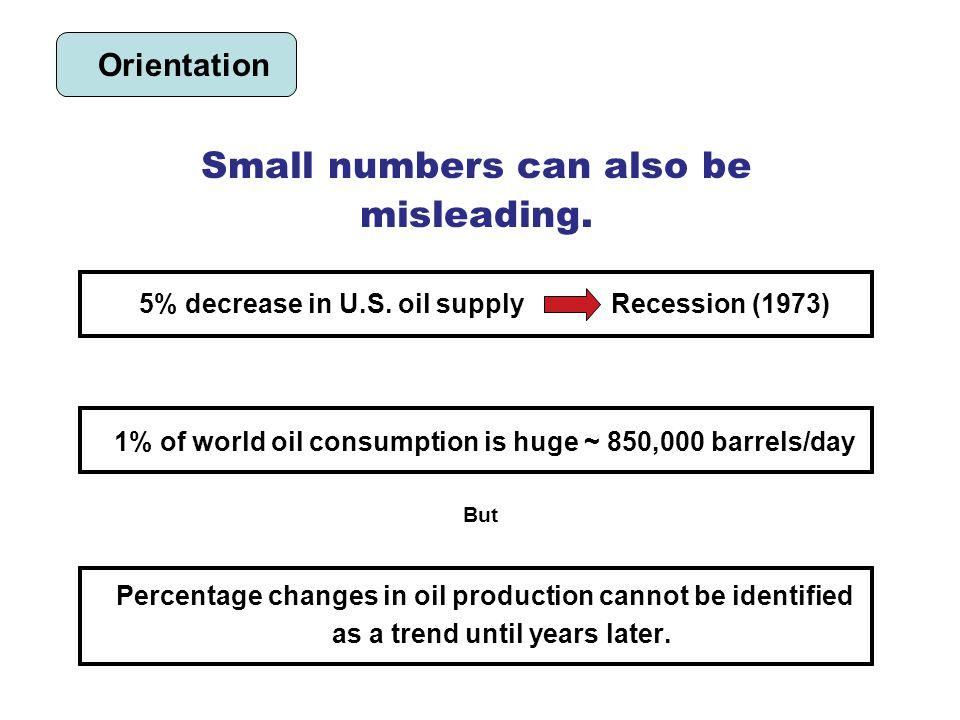 5% decrease in U.S.