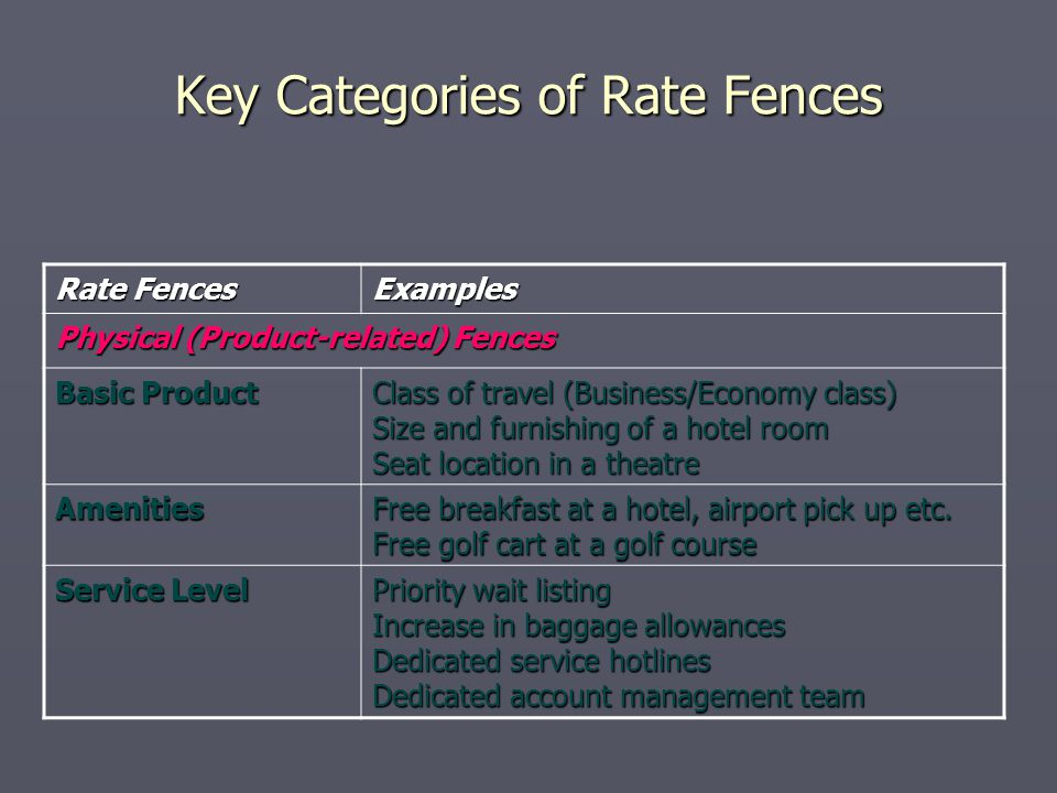 Key Categories of Rate Fences Rate Fences Examples Physical (Product-related) Fences Basic Product Class of travel (Business/Economy class) Size and furnishing of a hotel room Seat location in a theatre Amenities Free breakfast at a hotel, airport pick up etc.