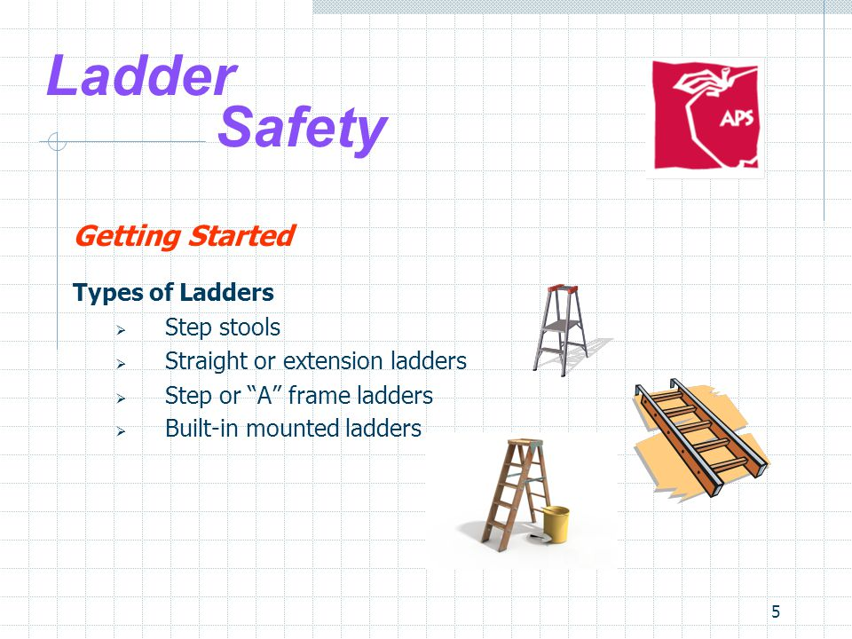 5 Ladder Safety Getting Started Types of Ladders  Step stools  Straight or extension ladders  Step or A frame ladders  Built-in mounted ladders