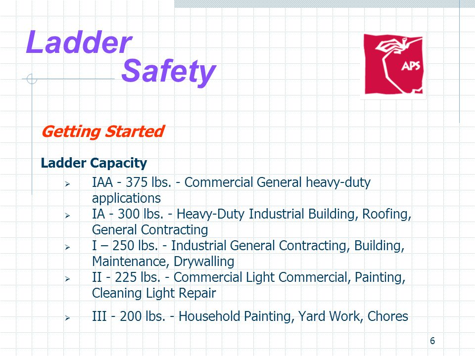 6 Ladder Safety Getting Started Ladder Capacity  IAA - 375 lbs.