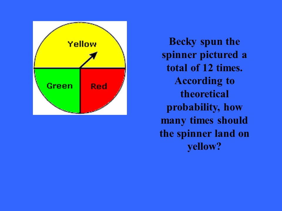 Becky spun the spinner pictured a total of 12 times.