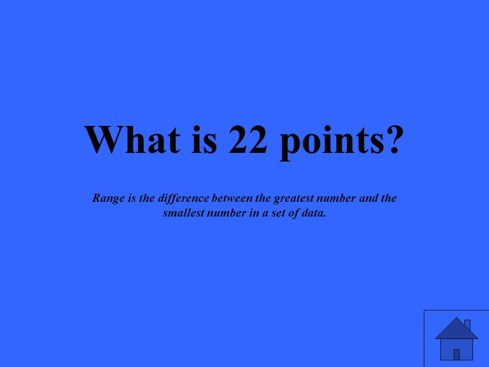What is 22 points.