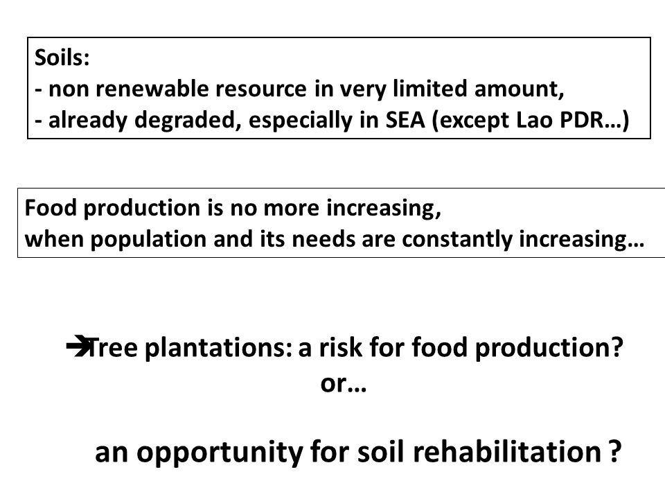 Soils: - non renewable resource in very limited amount, - already degraded, especially in SEA (except Lao PDR…) Food production is no more increasing, when population and its needs are constantly increasing… an opportunity for soil rehabilitation .