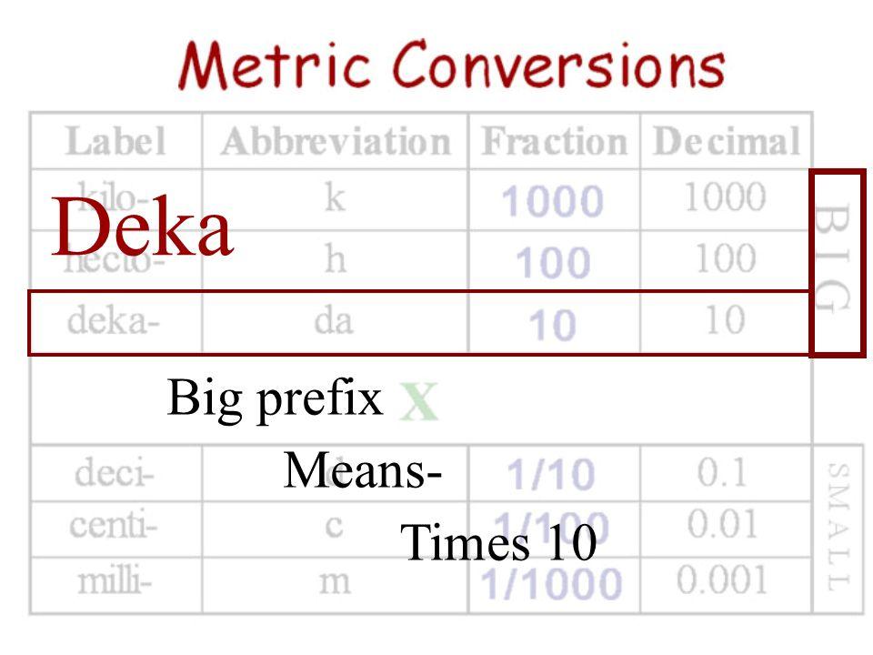 Hecto Big prefix Means- Times 100