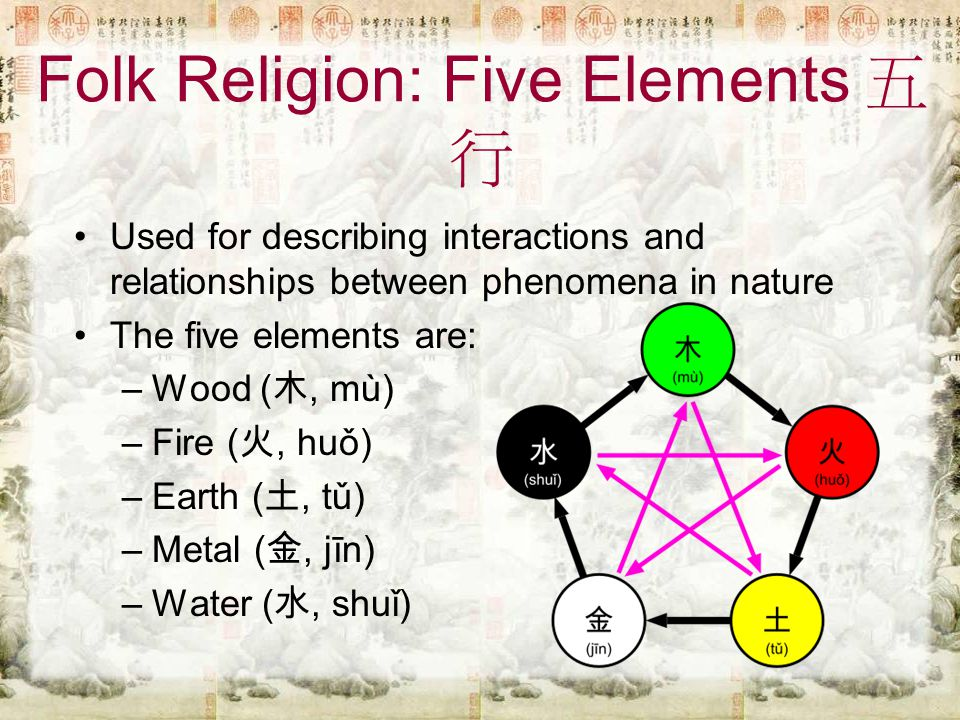 Folk Religion: Five Elements 五 行 Used for describing interactions and relationships between phenomena in nature The five elements are: –Wood ( 木, mù) –Fire ( 火, huǒ) –Earth ( 土, tǔ) –Metal ( 金, jīn) –Water ( 水, shuǐ)